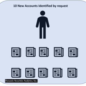 BLOG | Dynamic Securities Analytics